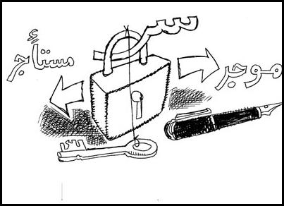تخلیه سرقفلیبه جهت انتقال به غیر